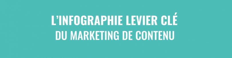 Infographie : levier clé du marketing de contenu