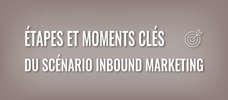 Étapes et moments clés scénario inbound marketing